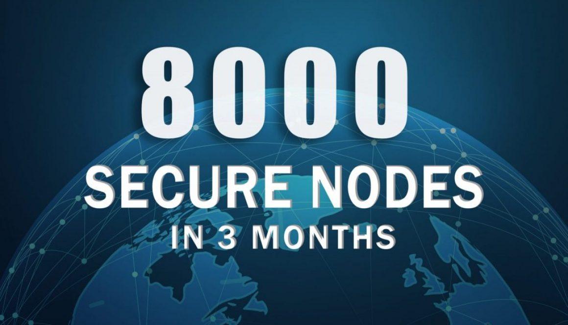 8k nodes