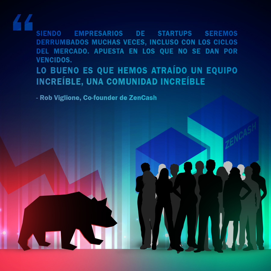 Spanish bear mkt vs zen
