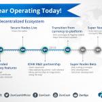 ZenCash Roadmap 2018