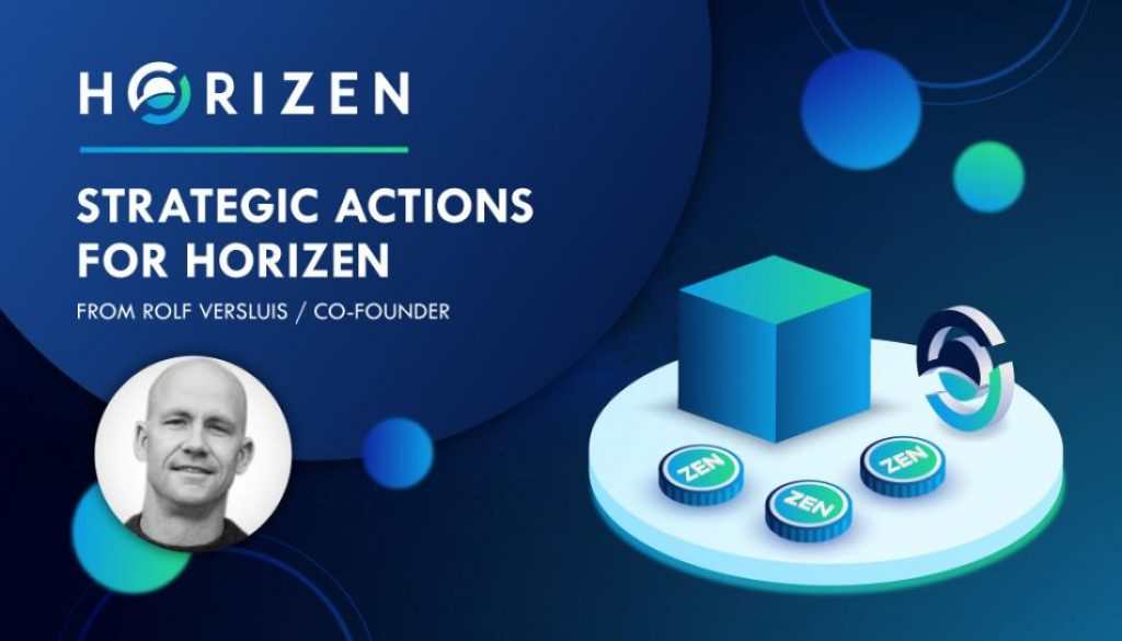Strategic-Actions-For-Horizen-Rolf