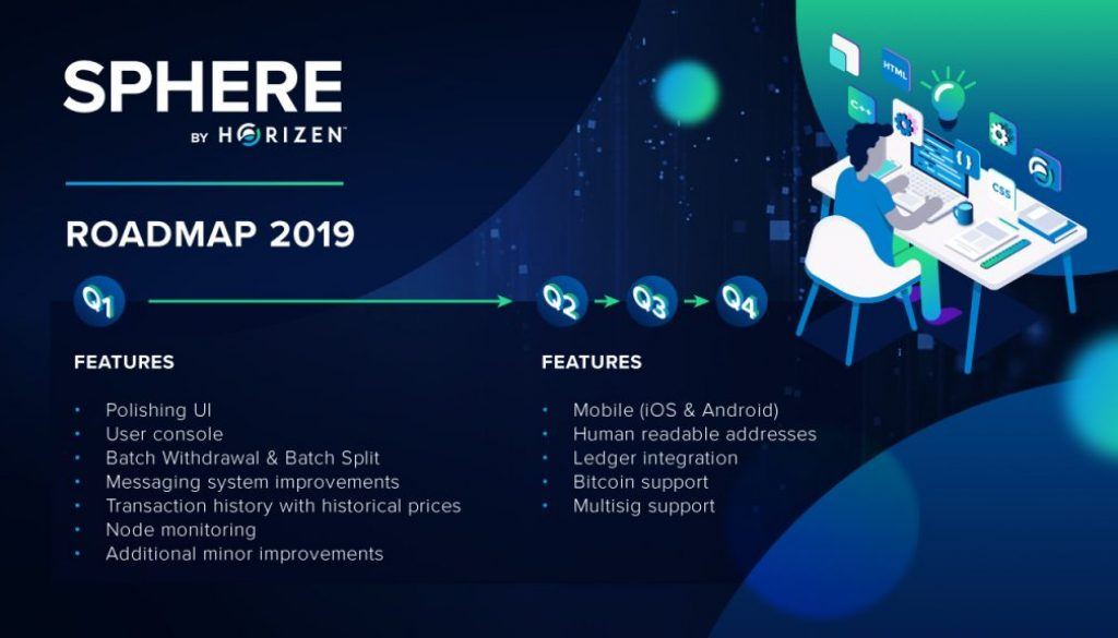 Sphere-roadmap-11JAN19