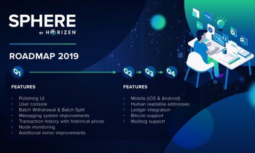 Sphere-roadmap-11JAN19