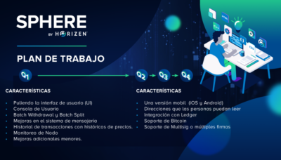 Sphere-roadmap-11JAN19_esp