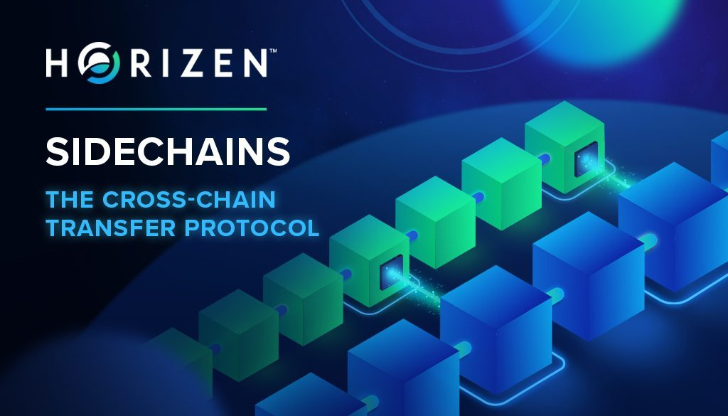 Sidechain-cross-chain-transfer-protocol-AUG19