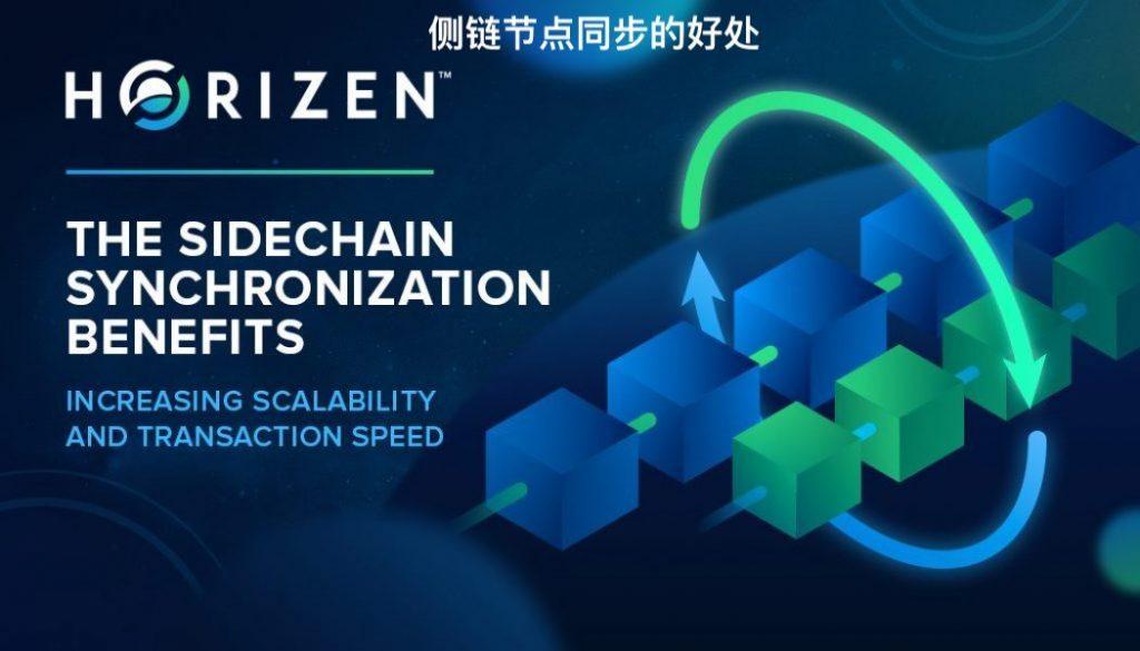 Sidechain-sync-1024x585-1050x600