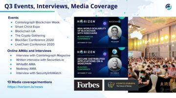 Oct 7 Quarterly Livestream - 3Q 2020 (37)