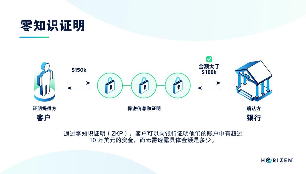 NFT-article-images-OCT21-zkp-cn
